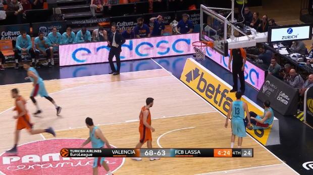 Basket : Euroligue (18e j.) - Nouvelle défaite du FC Barcelone