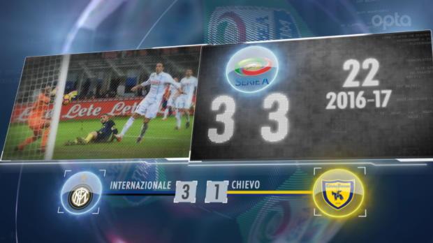 Serie A, Icardi factotum Inter