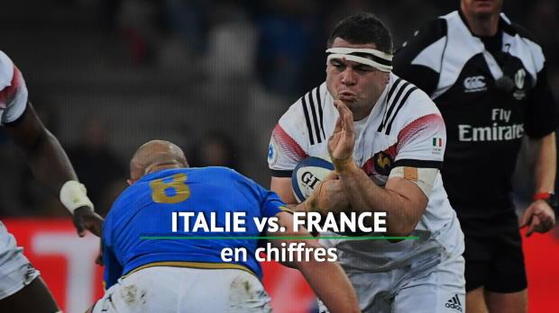 VI Nations : VI Nations - Italie vs. France en chiffres
