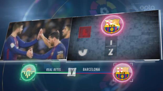 Fünf Fakten zur Partie Barcelona gegen Betis