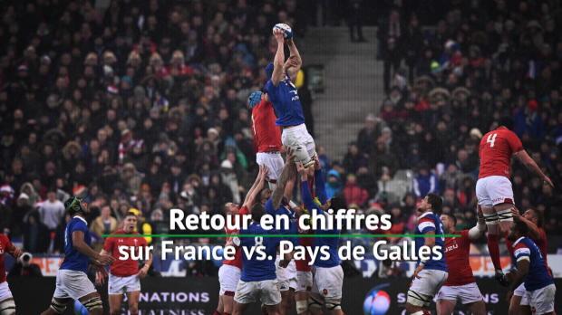 VI Nations - Retour en chiffres sur France vs. Pays de Galles