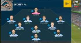 Sydney FC and Western Sydney Wanderers were forced to share the spoils after playing out a 0-0 draw at Allianz Stadium.