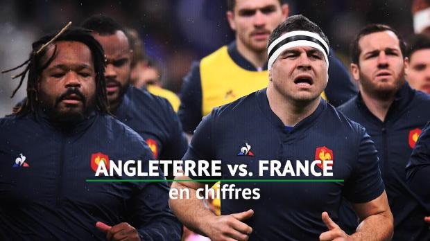 VI Nations : VI Nations - Angleterre vs. France en chiffres