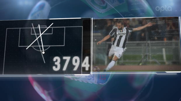 5 cosas que deberías saber... Un nuevo título para la Juventus