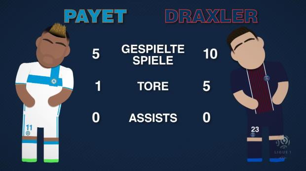 Head to Head: Draxler vs. Payet