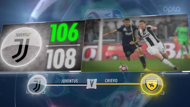 Nhận định bóng đá Juventus vs Chievo, 23h00, ngày 09-09