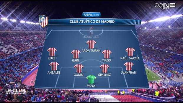 LdC : Atlético Madrid 4-0 Olympiakos