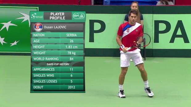 Davis Cup - Tag 3: Serbien - Spanien