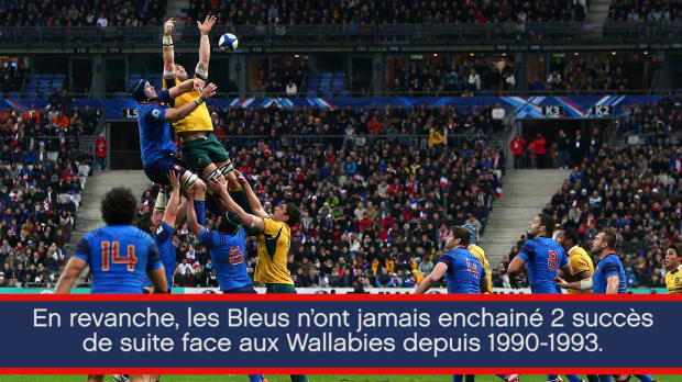Test Match - France/Australie en chiffres