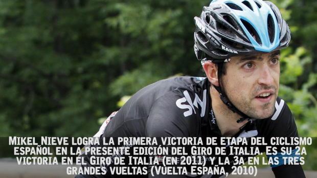 Giro de Italia - Mikel Nieve suma la primera para España