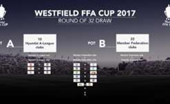 The Westfield FFA Cup Round of 32 will kick off on July 26 as A-League clubs and member federation sides battle it out in the knockout competition.