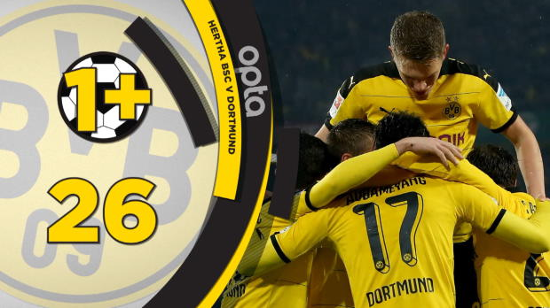 Fünf Fakten vor dem 20. Spieltag