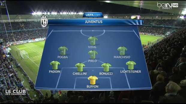 LdC : Malmö 0-2 Juventus Turin