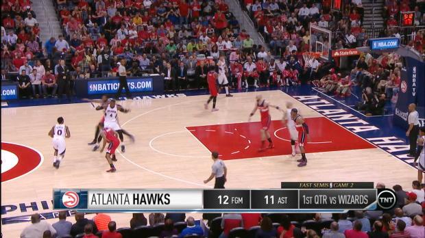 Wizards vs. Hawks