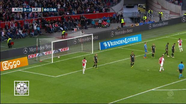 Goal ! But ! Tor ! - Ziyech, de A à Z