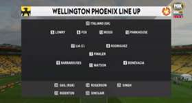 Wellington kept their finals hopes alive with a thumping 5-0 win over Newcastle Jets on Sunday afternoon.