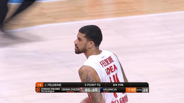 Basket : Euroligue (26e j.) - Feldeine, inarrêtable contre Valence
