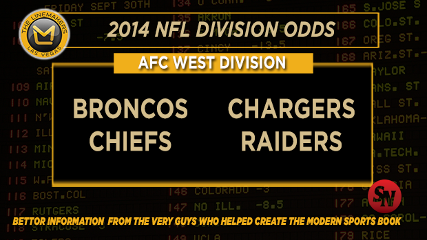 AFC West betting preview