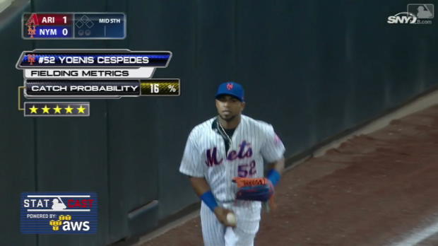 Cespedes schafft 5-Star-Catch