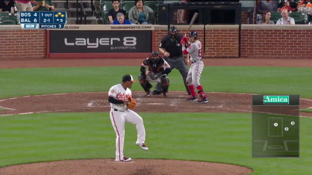 Red Sox schlagen O's in Extras