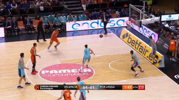 Basket : Euroligue - Les meilleures actions de la 18e j.
