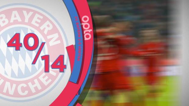 Fünf Fakten nach dem 14. Spieltag