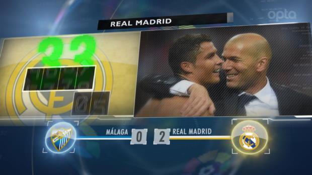 Fünf Fakten zu Real Madrids Titelgewinn