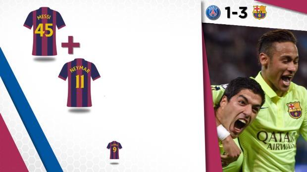 Der Viertelfinal-Mittwoch in Zahlen