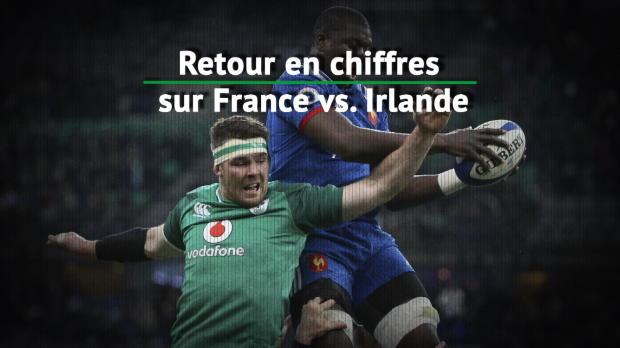 Six Nations - Retour en chiffres sur France vs. Irlande