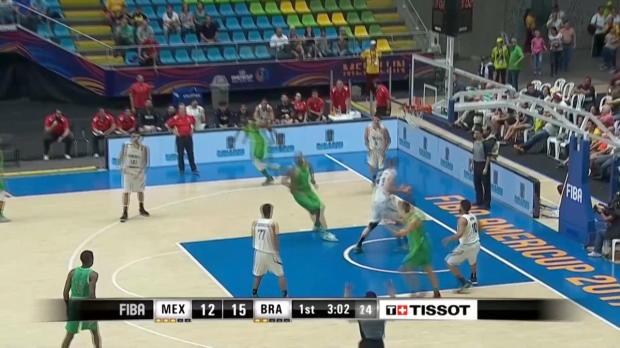 FIBA Americup Day 2 Wrap
