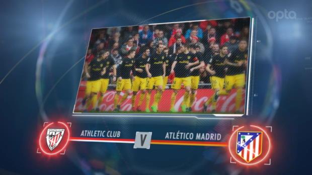Fünf Fakten vor Athletic gegen Atletico