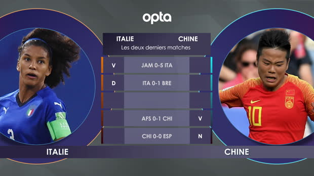 Face à Face - Italie vs. Chine