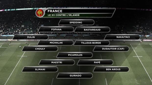 XV de France - Dulin � l'aile contre l'Irlande