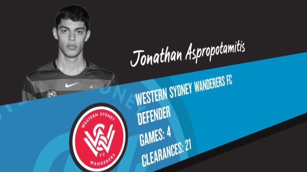 Wanderers youngster nominated for NAB Award