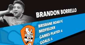 Brisbane Roar attacker Brandon Borrello has been named January's nominee for the NAB Young Footballer of the Year award.