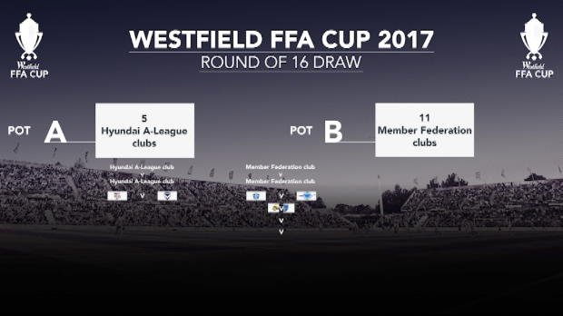 FFA Cup Rd of 16 draw details