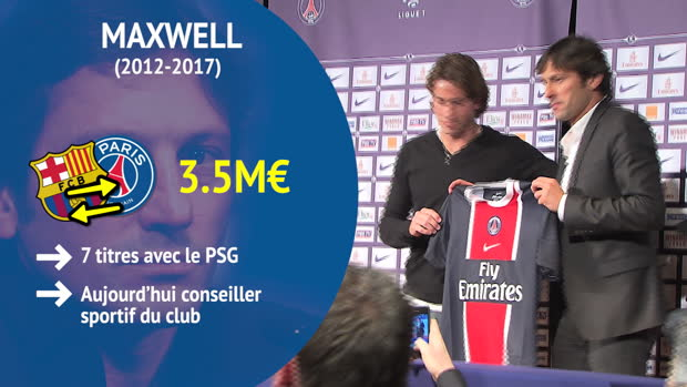 Transferts - Les 11 meilleures recrues de Leonardo au PSG