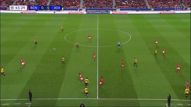UEFA Champions League: Benfica - AEK Athen | DAZN Highlights