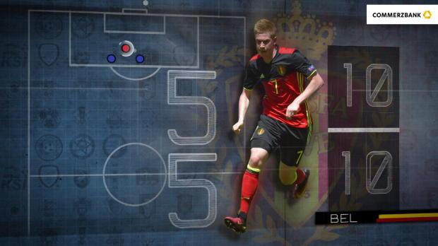 Fünf Fakten nach Belgien gegen Irland