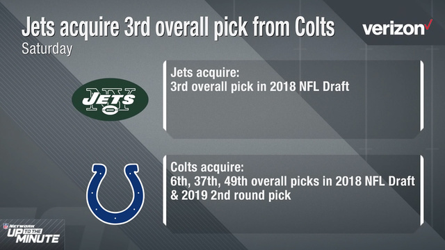 What did the Jets have to give up to move into the Top 5 in Colts trade?
