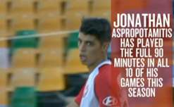 Vote for Wanderers' Jonathan Aspropotamitis now! Voting closes today.