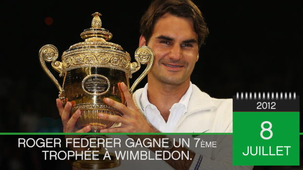 Basket : Wimbledon - Le jour où Federer a égalé Sampras