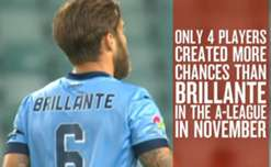Vote for Sydney FC's Josh Brillante now! Voting closes today.
