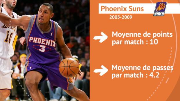 Basket : En chiffres - La carrière NBA de Boris Diaw