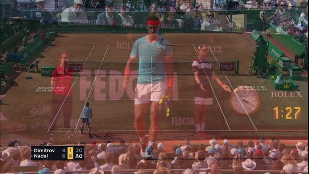Monte-Carlo - Nadal domine Dimitrov et file en quarts