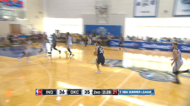 Orlando Summer League Top 10 Plays