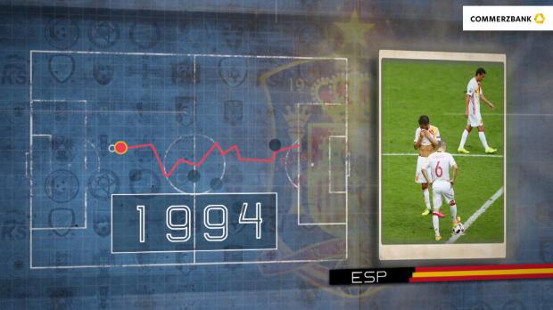 Fünf Fakten nach Italien gegen Spanien