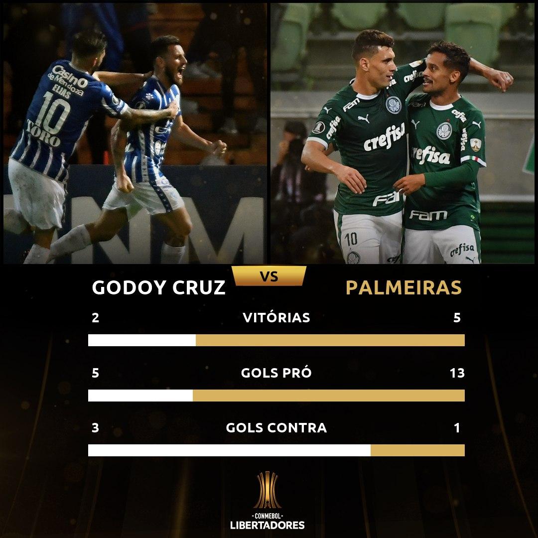 Campanhas - Palmeiras x Godoy Cruz