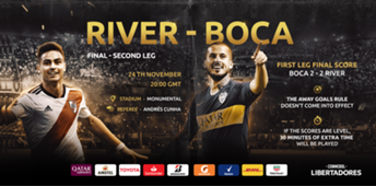 Copa Libertadores Final info