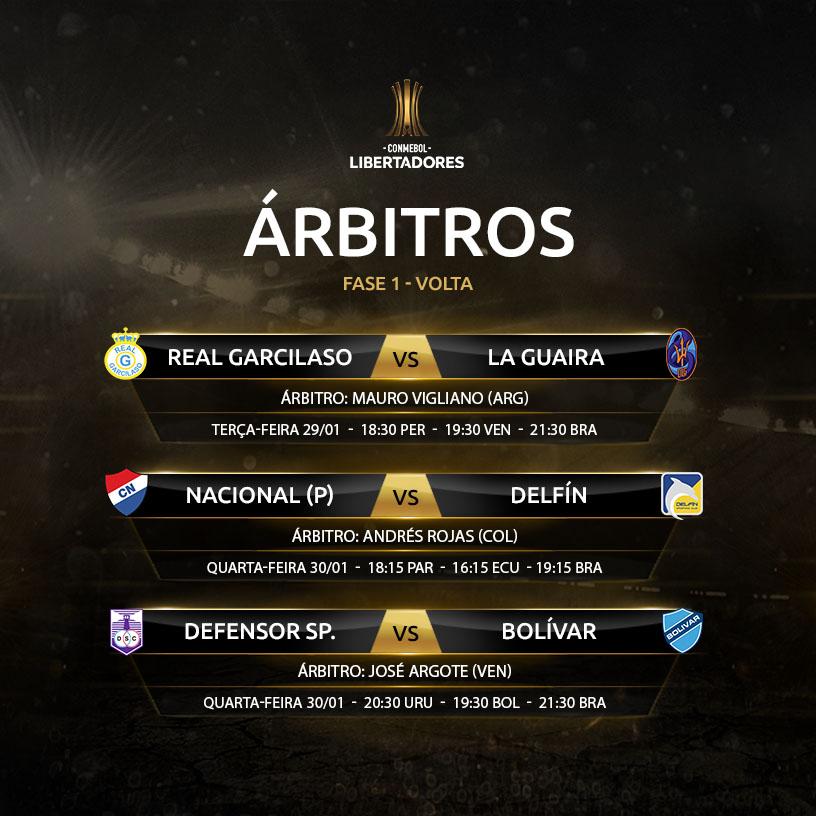 Árbitros Volta Fase 1 Libertadores 2019